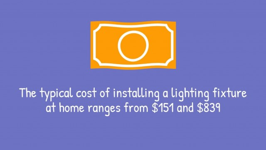 Lighting Fixture Installation & Repair Costs in Toronto | CSG Electric